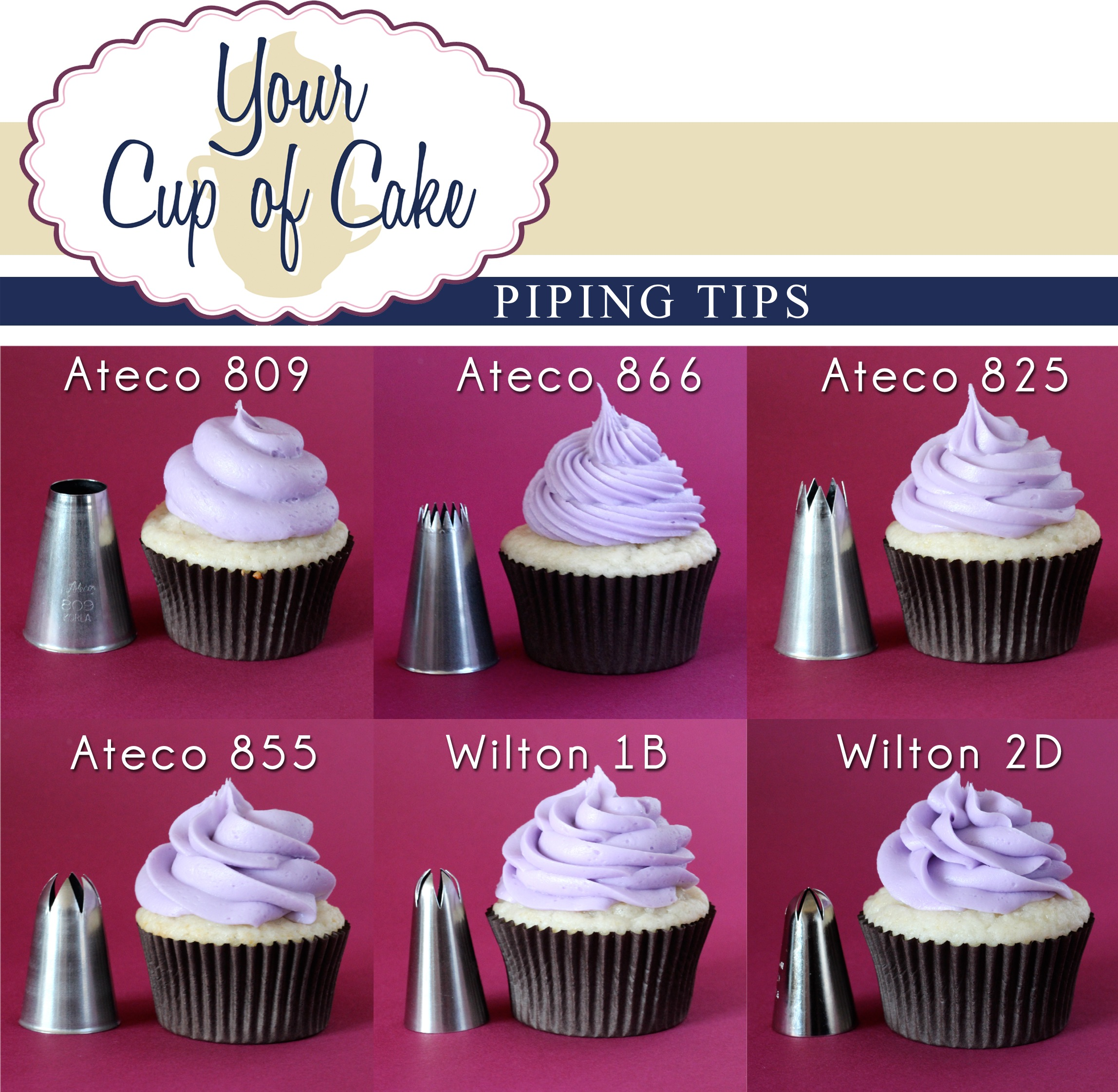 Cake Decorating Icing Tips : Piping Tips - Your Cup of Cake