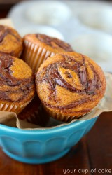 Pumpkin Nutella Muffin Recipe